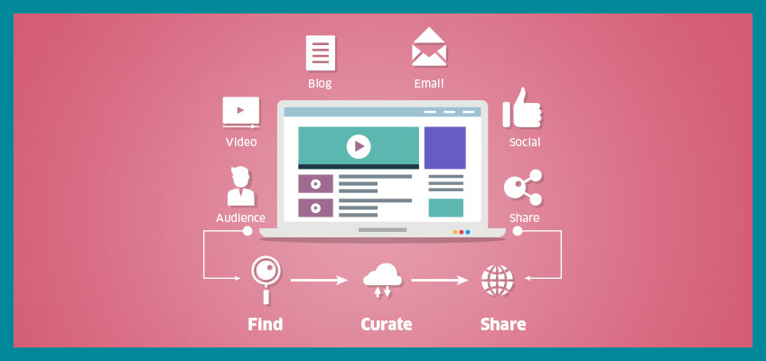 Content Curation, Marketing