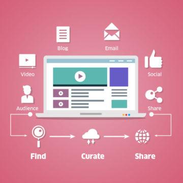 Inhalte erstellen durch Content Curation